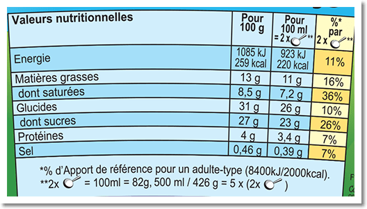 Nutrition Facts Label for Caramel Brownie Party