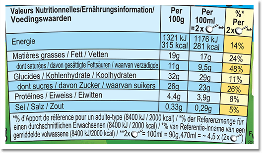 Nutrition Facts Label for Pretzel Palooza
